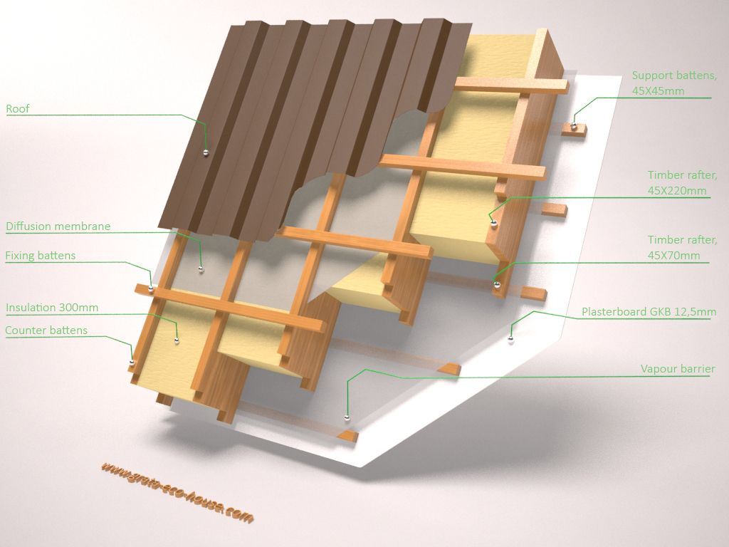 Technology of frame house construction construction of for Timber frame house construction