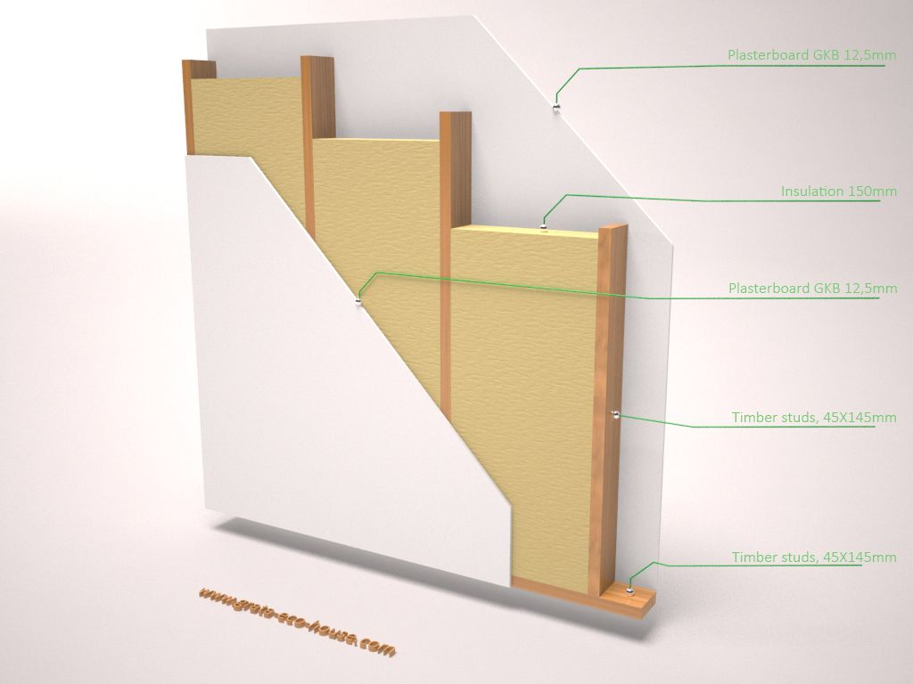 Technology of frame house construction, construction of frame houses
